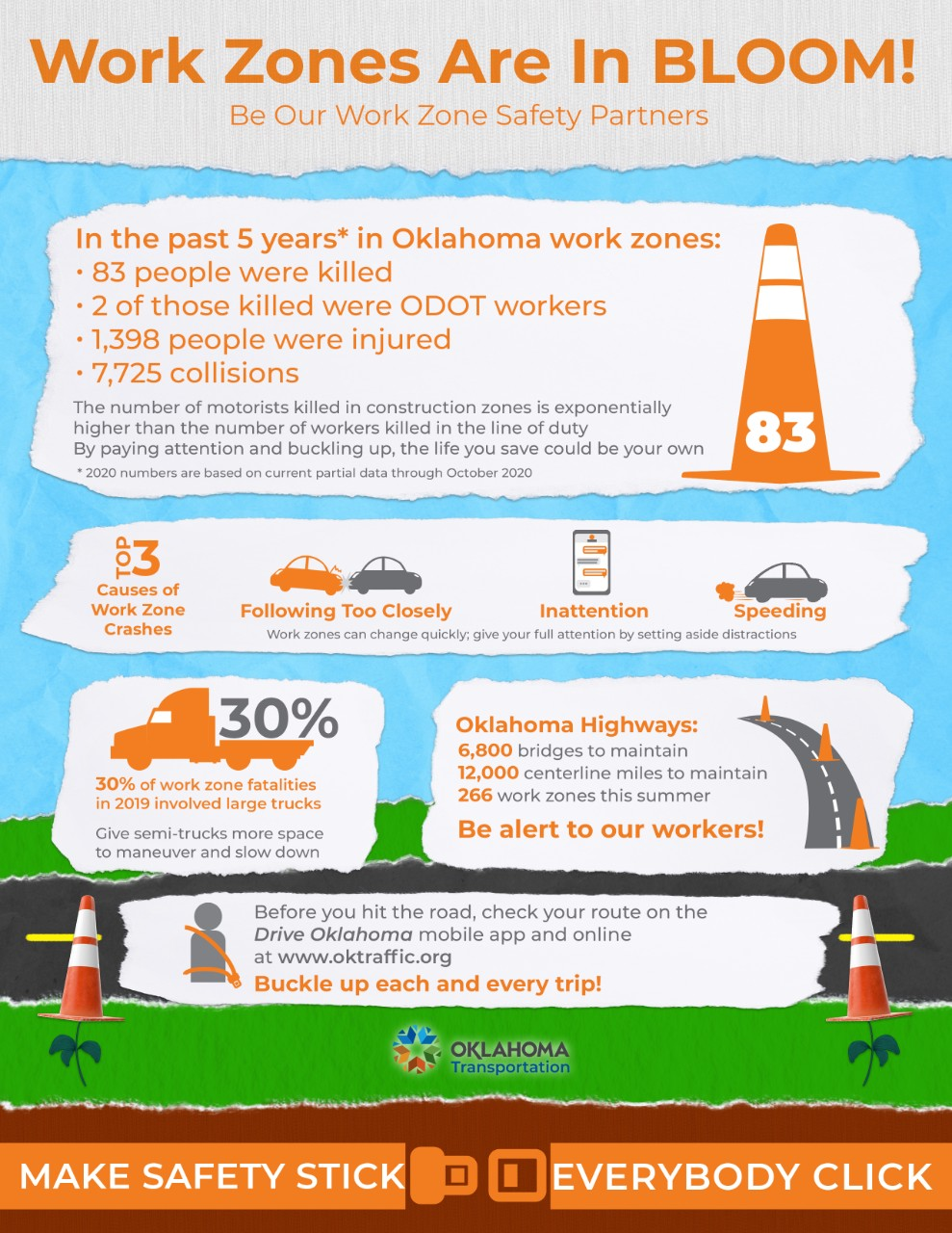 Work Zones are in Bloom! Infographic